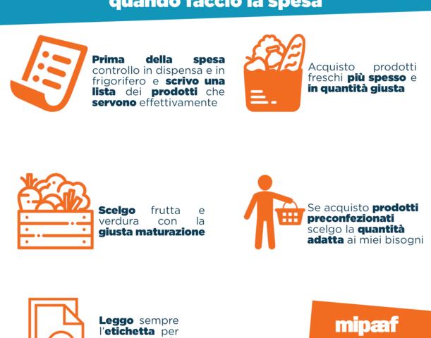 Assegnati 500mila euro per finanziare progetti innovativi contro lo spreco alimentare