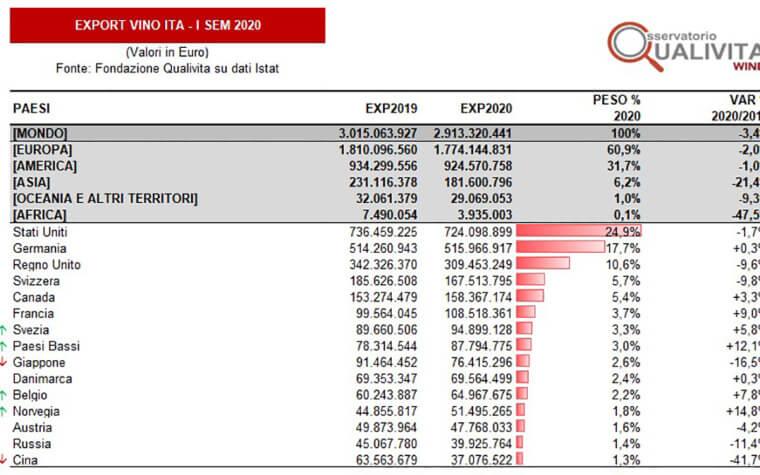 ExportWine-Isem20_PaesiQualivita